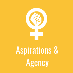Aspirations & Agency